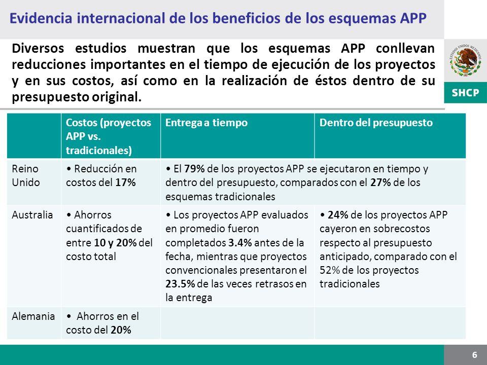 Evidencia internacional de los beneficios de los esquemas APP 6 Diversos estudios muestran que los esquemas APP conllevan reducciones importantes en e