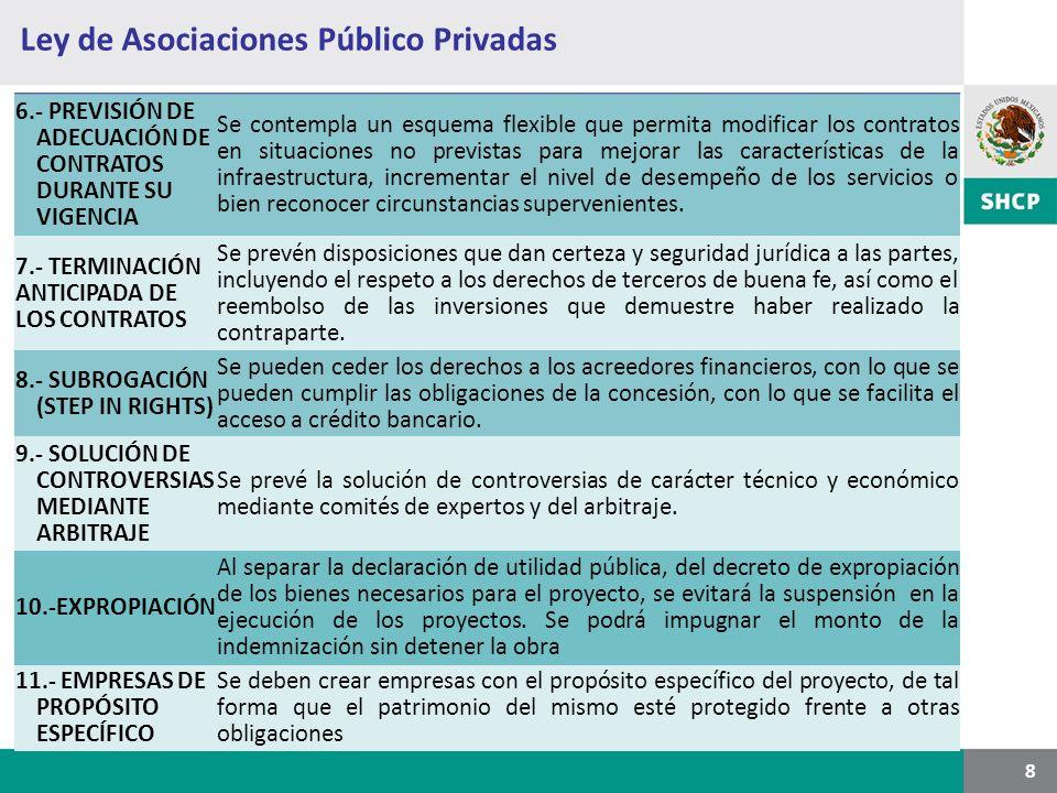 Ley de Asociaciones Público Privadas 8 6.- PREVISIÓN DE ADECUACIÓN DE CONTRATOS DURANTE SU VIGENCIA Se contempla un esquema flexible que permita modif