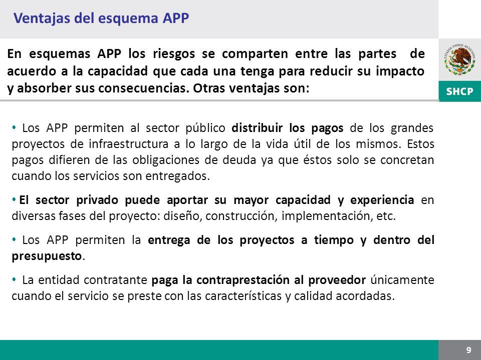 Ventajas del esquema APP 9 En esquemas APP los riesgos se comparten entre las partes de acuerdo a la capacidad que cada una tenga para reducir su impa