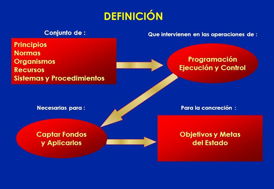 Captar Fondos y Aplicarlos Necesarias para : Objetivos y Metas del Estado Para la concreción : Programación Ejecución y Control Que intervienen en las operaciones de : Conjunto de : Principios Normas Organismos Recursos Sistemas y Procedimientos DEFINICIÓN