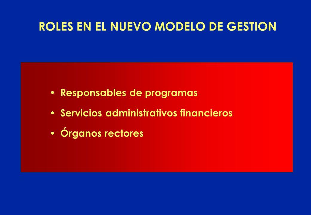 ROLES EN EL NUEVO MODELO DE GESTION Responsables de programas Servicios administrativos financieros Órganos rectores