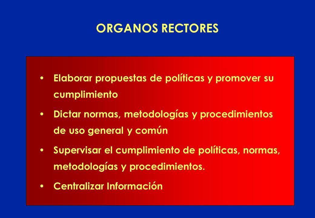 Elaborar propuestas de políticas y promover su cumplimiento Dictar normas, metodologías y procedimientos de uso general y común Supervisar el cumplimiento de políticas, normas, metodologías y procedimientos.