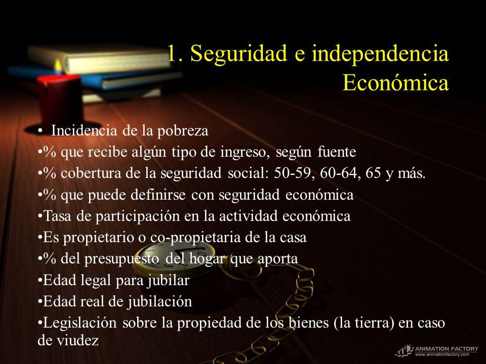 1. Seguridad e independencia Económica Incidencia de la pobreza % que recibe algún tipo de ingreso, según fuente % cobertura de la seguridad social: 5