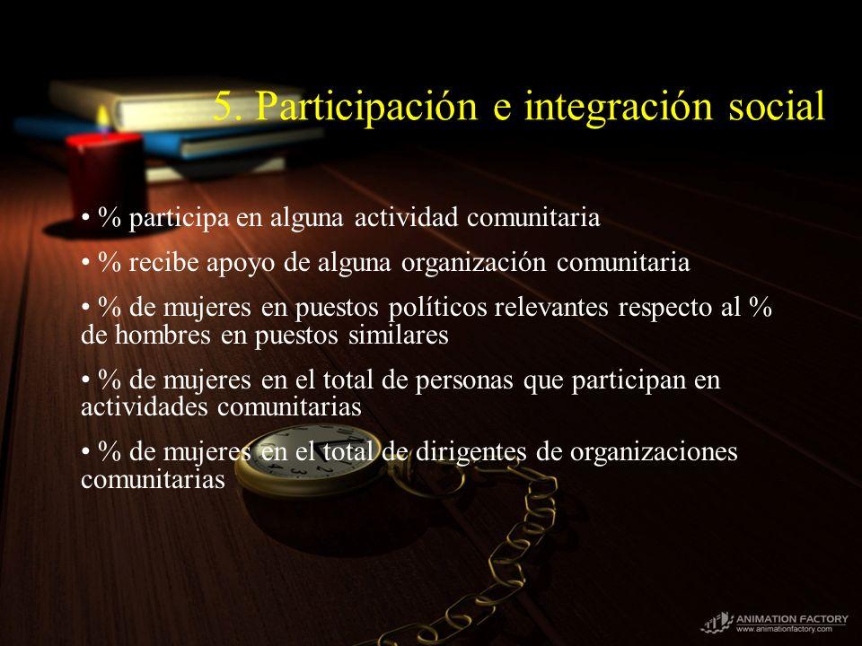 5. Participación e integración social % participa en alguna actividad comunitaria % recibe apoyo de alguna organización comunitaria % de mujeres en pu