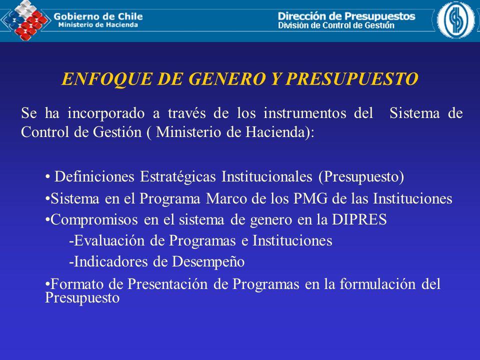 ENFOQUE DE GENERO E INDICADORES DE DESEMPEÑO.