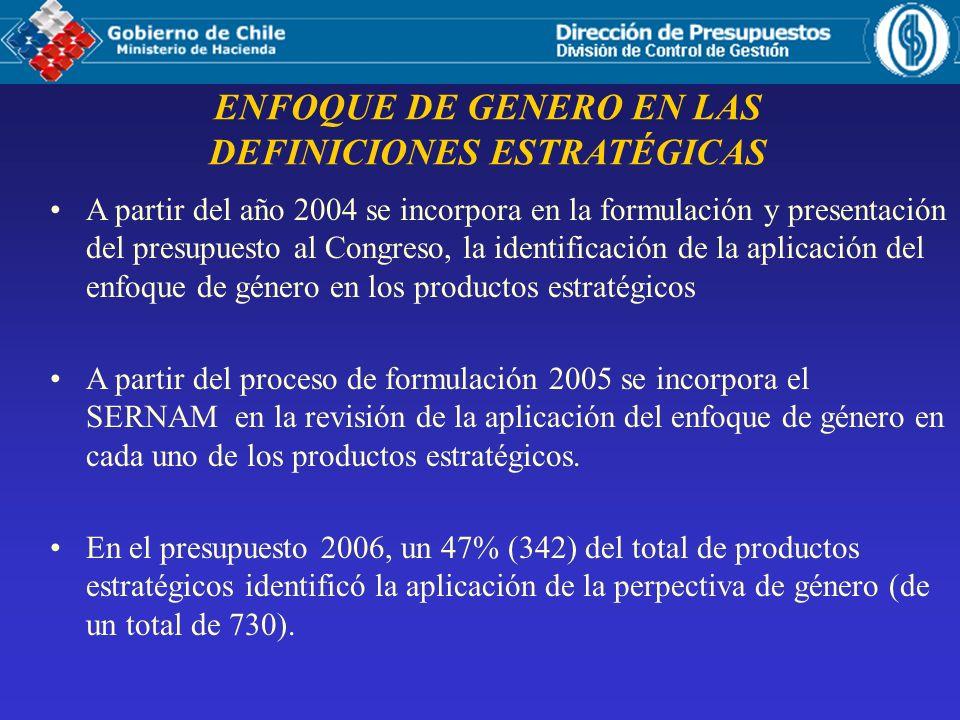 Vínculo con flexibilidad presupuestaria (15 servicios beneficiarios en el año 2005) – Traspaso de recursos presupuestarios de un año fiscal al siguiente – Traspaso de recursos entre proyectos de inversión.