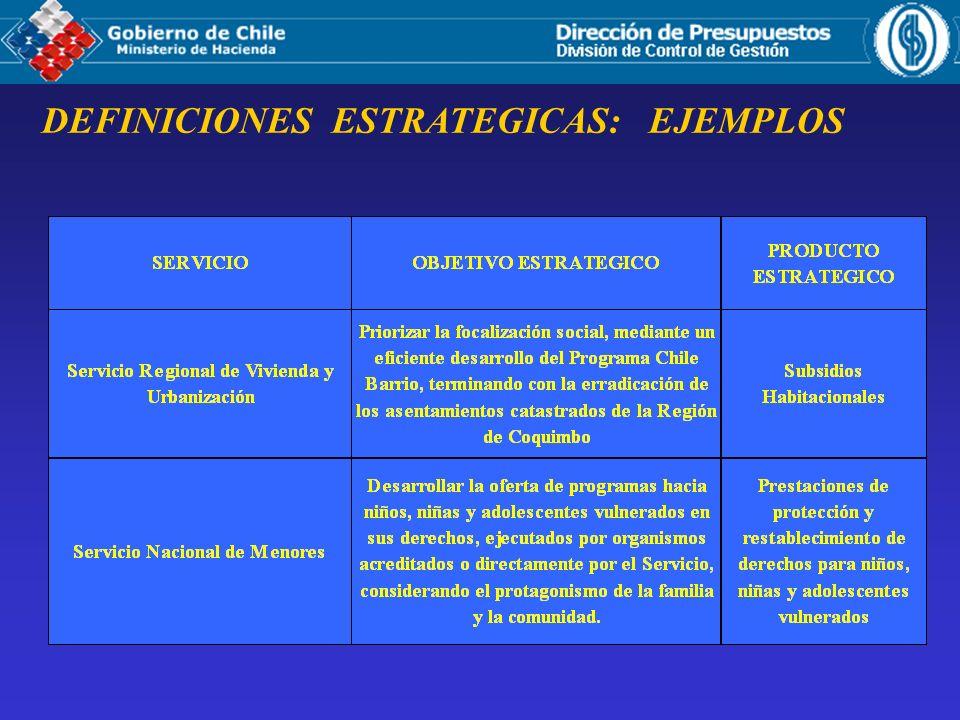 EVALUACIÓN Programas Evaluación Programas Gubernamentales (EPG) (1997) Evaluación de Impacto (EI) (2001) Evaluación en Profundidad (EP) Módulo de Impacto (MI) Institucionales Evaluación Comprehensiva del Gasto (ECG) (2002)