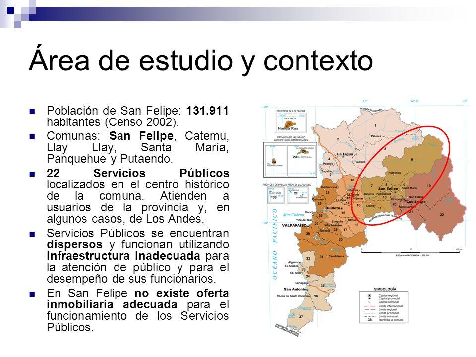 Enfoques y criterios para determinar la población objetivo (2/2) Para la determinación del área de estudio se definió un ENFOQUE SOCIAL, según los siguientes criterios: Concentración geográfica de la necesidad La Comuna de San Felipe concentra la mayoría de los servicios públicos de administración bi-provincial.