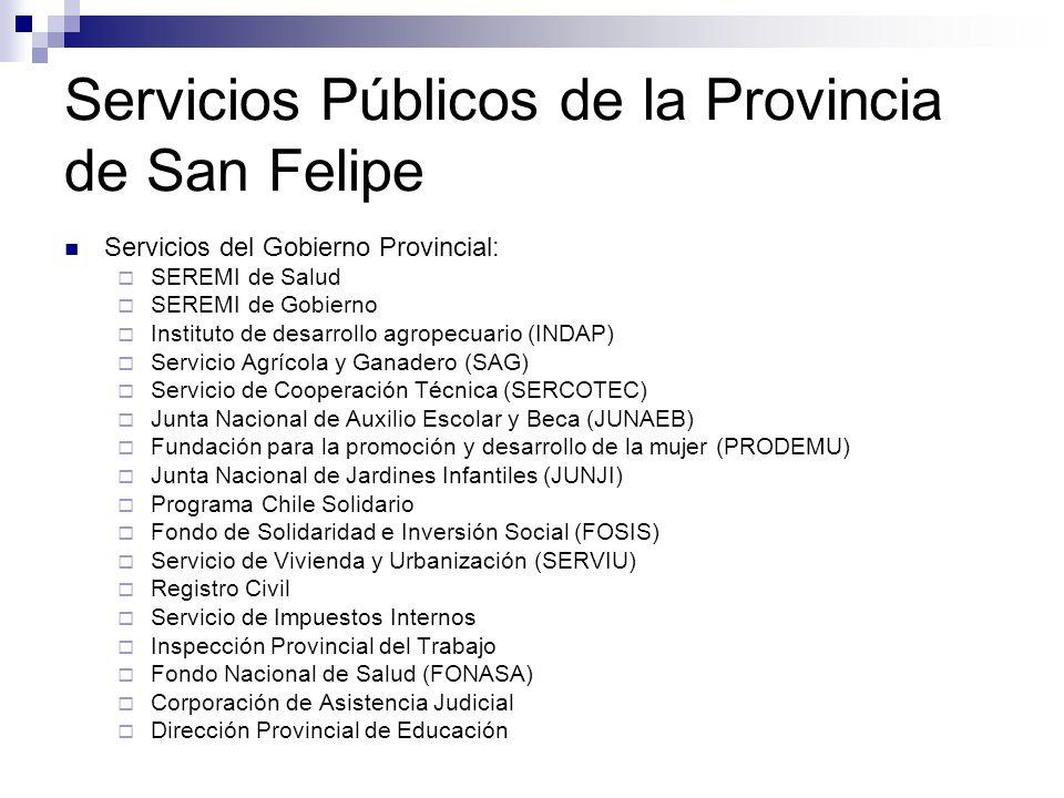 Servicios Públicos de la Provincia de San Felipe Servicios de la Municipalidad: Departamento Social DIDECO Comunitario Social, FOSIS, OPD Dirección de Informática y de Salud (actualmente no establecidas pero son potenciales)