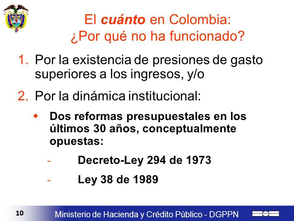 10 Ministerio de Hacienda y Crédito Público - DGPPN El cuánto en Colombia: ¿Por qué no ha funcionado? 1.Por la existencia de presiones de gasto superi