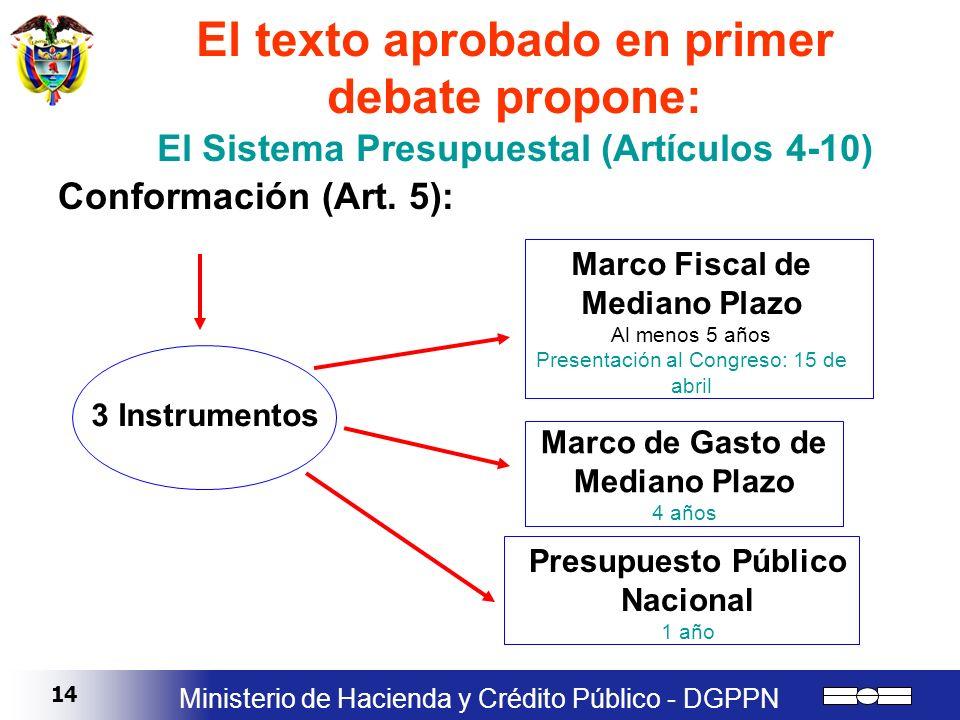 14 Ministerio de Hacienda y Crédito Público - DGPPN El texto aprobado en primer debate propone: El Sistema Presupuestal (Artículos 4-10) Conformación