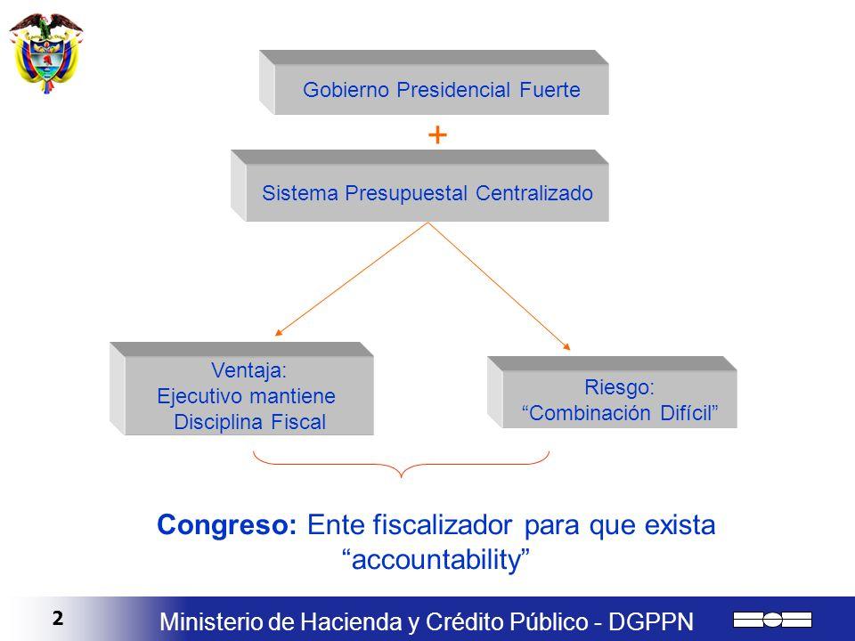 2 Ministerio de Hacienda y Crédito Público - DGPPN Gobierno Presidencial Fuerte Sistema Presupuestal Centralizado Ventaja: Ejecutivo mantiene Discipli