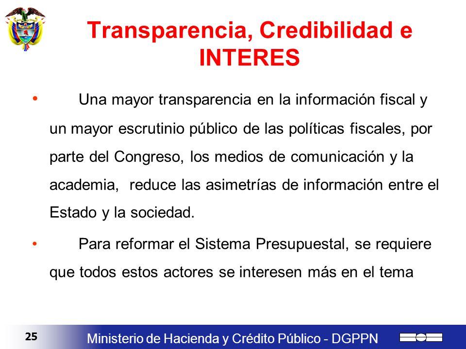 25 Ministerio de Hacienda y Crédito Público - DGPPN Transparencia, Credibilidad e INTERES Una mayor transparencia en la información fiscal y un mayor