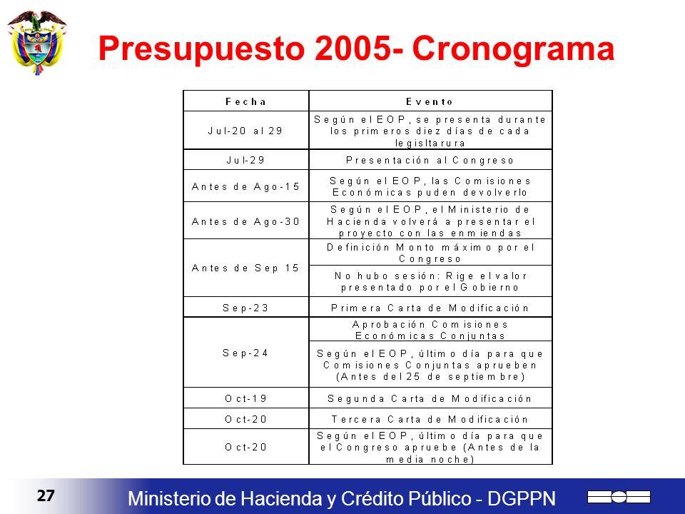 27 Ministerio de Hacienda y Crédito Público - DGPPN Presupuesto 2005- Cronograma