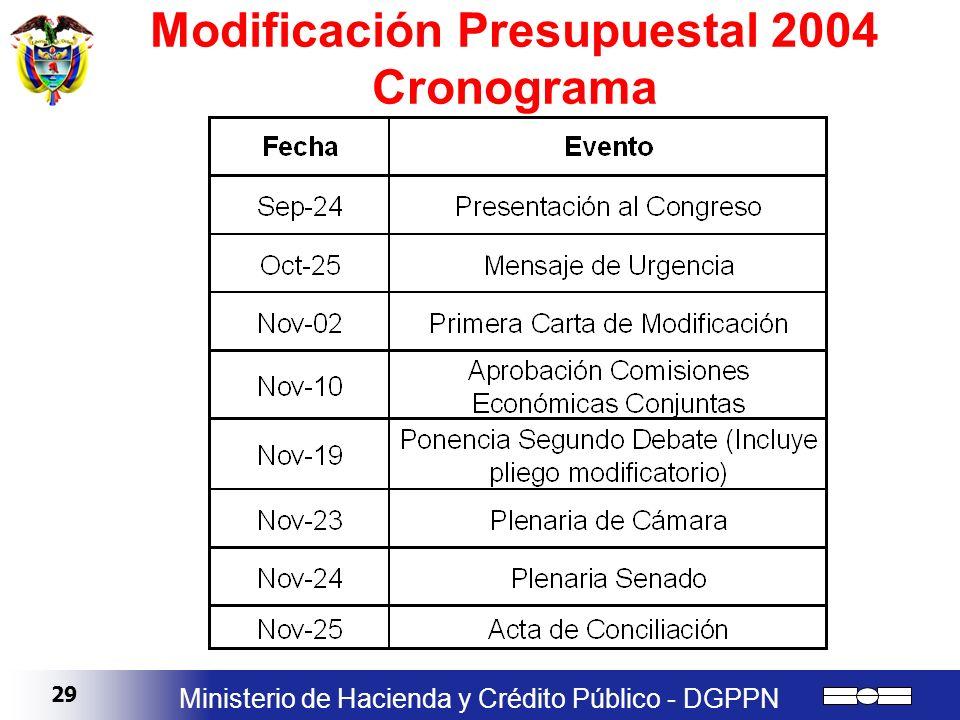 29 Ministerio de Hacienda y Crédito Público - DGPPN Modificación Presupuestal 2004 Cronograma