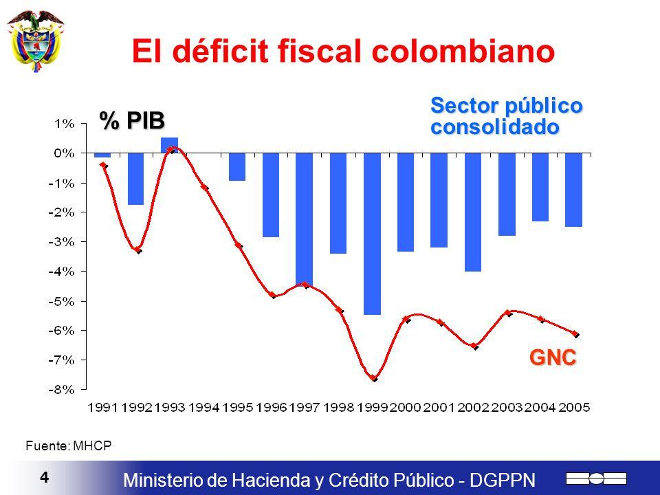 4 Ministerio de Hacienda y Crédito Público - DGPPN El déficit fiscal colombiano % PIB Sector público consolidado GNC Fuente: MHCP