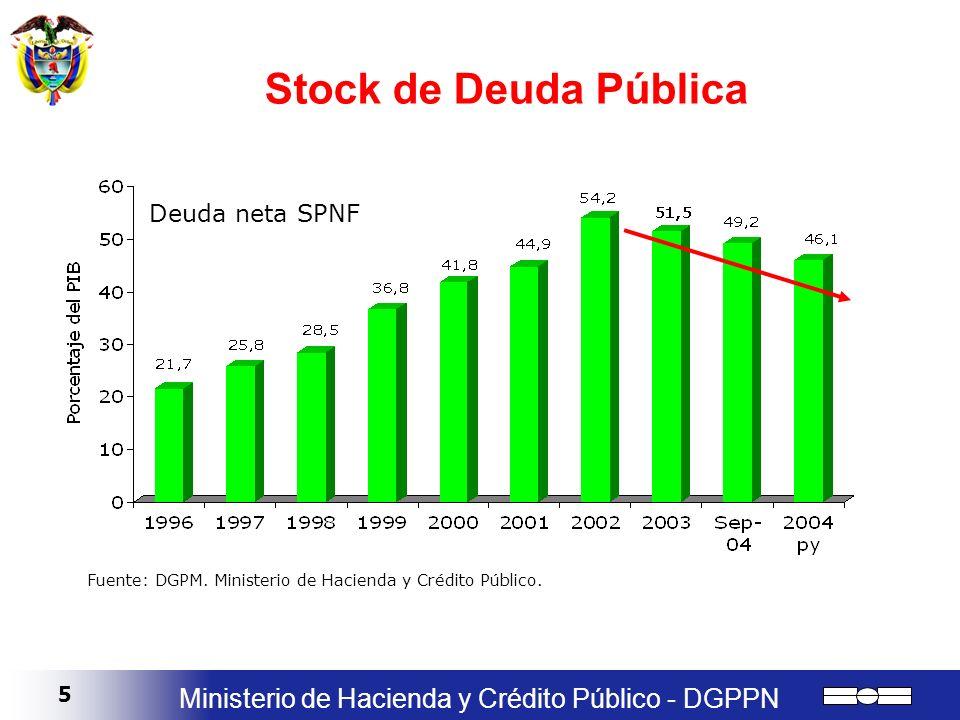 5 Ministerio de Hacienda y Crédito Público - DGPPN Fuente: DGPM. Ministerio de Hacienda y Crédito Público. Deuda neta SPNF Stock de Deuda Pública