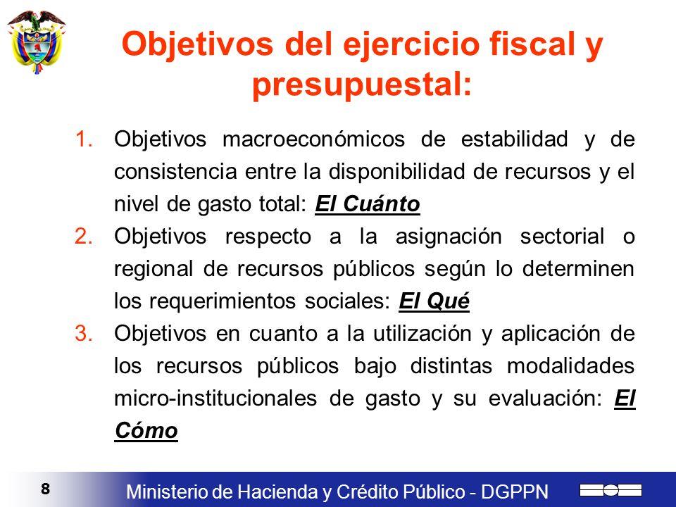 8 Ministerio de Hacienda y Crédito Público - DGPPN Objetivos del ejercicio fiscal y presupuestal: 1.Objetivos macroeconómicos de estabilidad y de cons