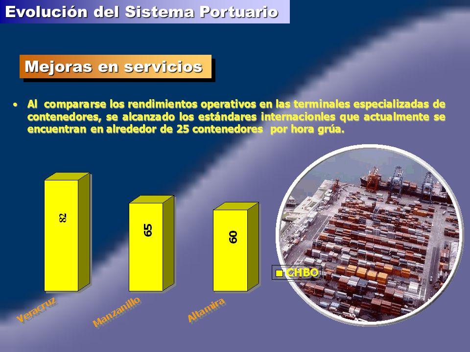 Mejoras en servicios Al compararse los rendimientos operativos en las terminales especializadas de contenedores, se alcanzado los estándares internaci