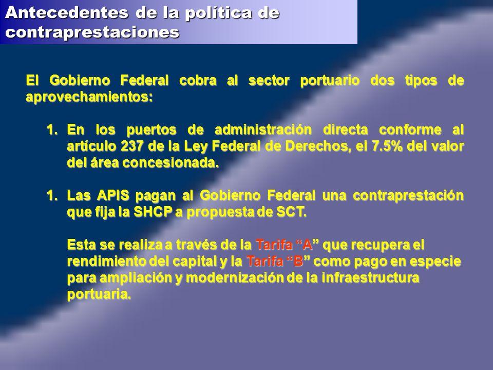 El Gobierno Federal cobra al sector portuario dos tipos de aprovechamientos: 1.En los puertos de administración directa conforme al artículo 237 de la