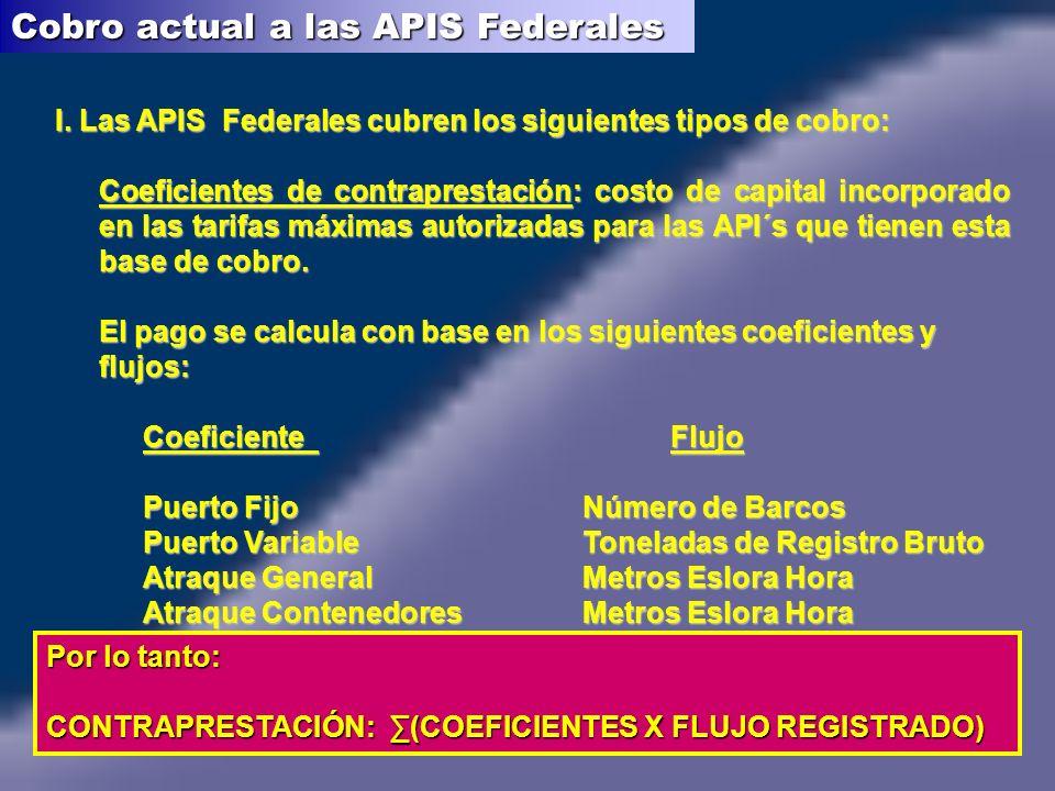 I. Las APIS Federales cubren los siguientes tipos de cobro: Coeficientes de contraprestación: costo de capital incorporado en las tarifas máximas auto