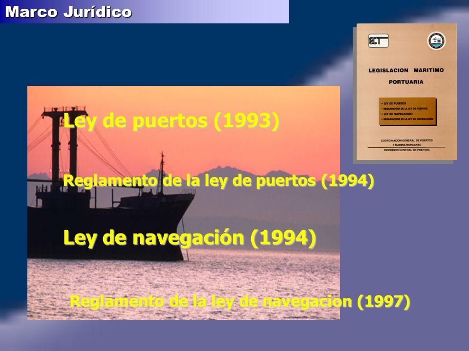 Ley de puertos (1993) Reglamento de la ley de puertos (1994) Ley de navegación (1994) Reglamento de la ley de navegacion (1997) Marco Jurídico