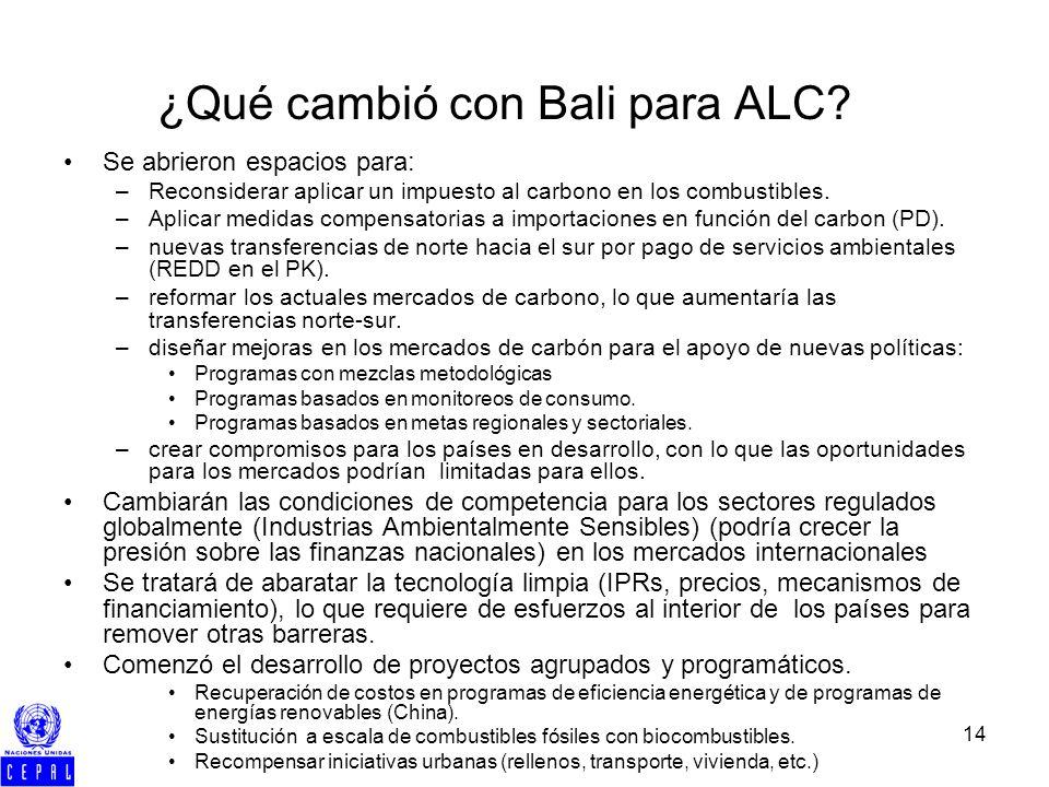 14 ¿Qué cambió con Bali para ALC? Se abrieron espacios para: –Reconsiderar aplicar un impuesto al carbono en los combustibles. –Aplicar medidas compen