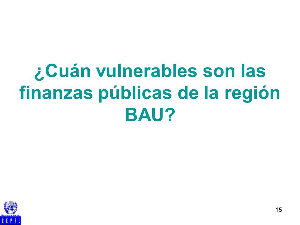 15 ¿Cuán vulnerables son las finanzas públicas de la región BAU?