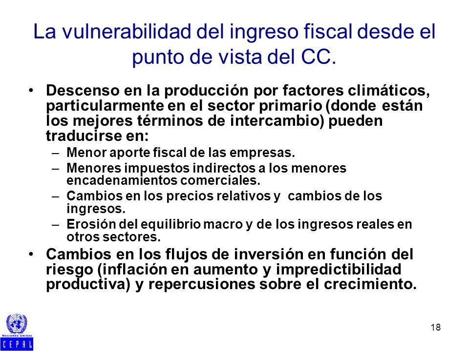 18 La vulnerabilidad del ingreso fiscal desde el punto de vista del CC. Descenso en la producción por factores climáticos, particularmente en el secto