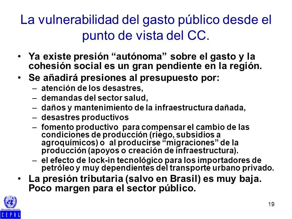 19 La vulnerabilidad del gasto público desde el punto de vista del CC.