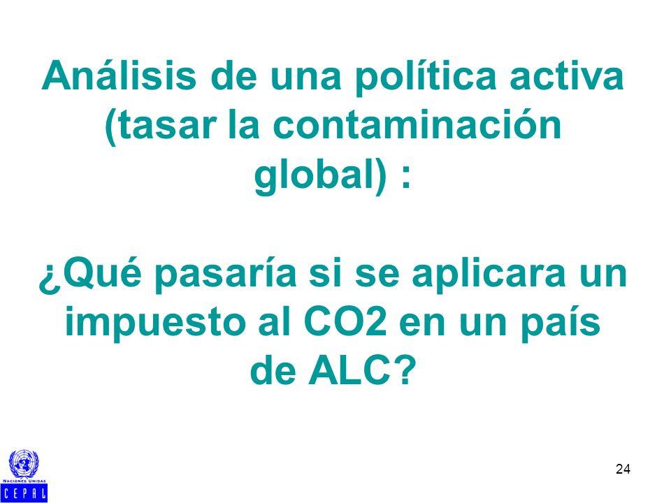 24 Análisis de una política activa (tasar la contaminación global) : ¿Qué pasaría si se aplicara un impuesto al CO2 en un país de ALC?
