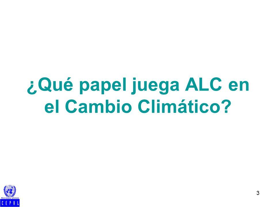 3 ¿Qué papel juega ALC en el Cambio Climático