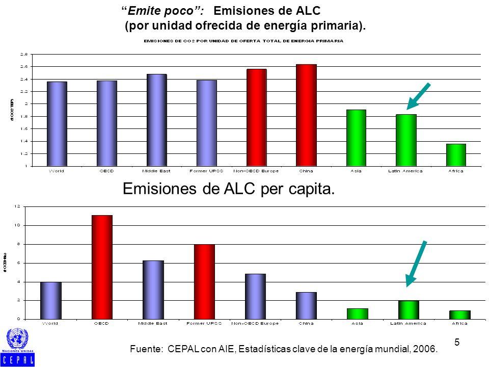 5 Emite poco: Emisiones de ALC (por unidad ofrecida de energía primaria). Fuente: CEPAL con AIE, Estadísticas clave de la energía mundial, 2006. Emisi