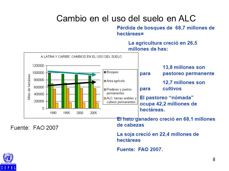 8 Cambio en el uso del suelo en ALC Fuente: FAO 2007 Pérdida de bosques de 68,7 millones de hectáreas= La agricultura creció en 26,5 millones de has: 13,8 millones son para pastoreo permanente 12,7 millones son para cultivos El pastoreo nómada ocupa 42,2 milliones de hectáreas.