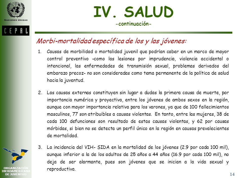 ORGANIZACIÓN IBEROAMERICANA DE JUVENTUD 13 IV. SALUD La probabilidad de morir de los jóvenes latinoamericanos a fines de la década de los noventa reve