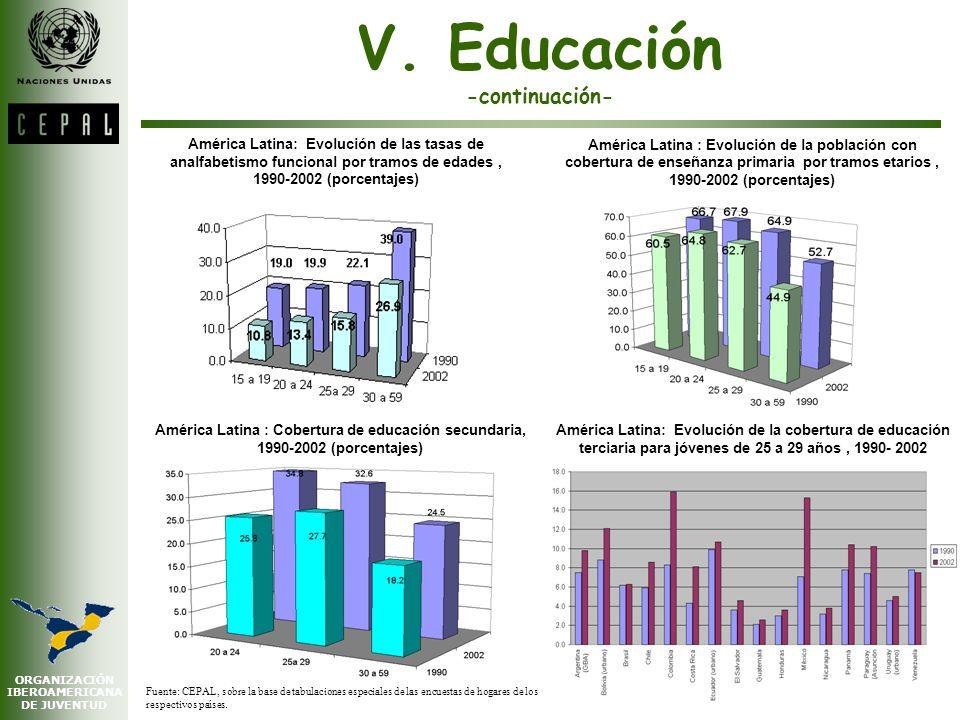 ORGANIZACIÓN IBEROAMERICANA DE JUVENTUD 17 V. Educación 1.Los países de Iberoamérica han avanzado en matrícula educacional al punto que la gran mayorí