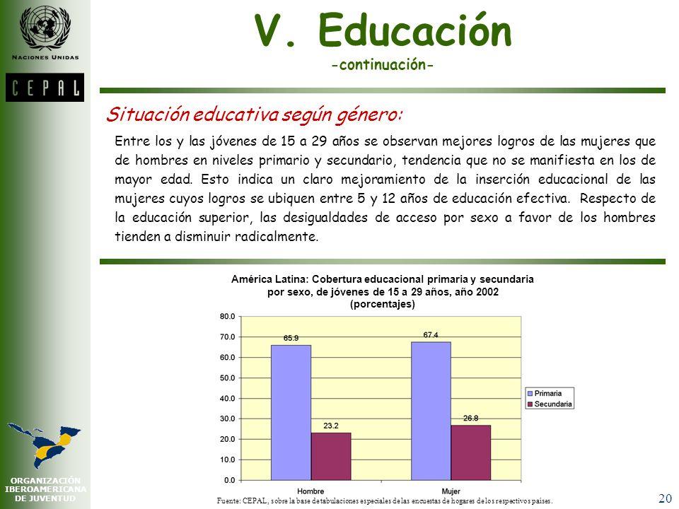 ORGANIZACIÓN IBEROAMERICANA DE JUVENTUD 19 V. Educación -continuación- Avances por niveles educacionales: Las brechas entre calidad y logros en educac