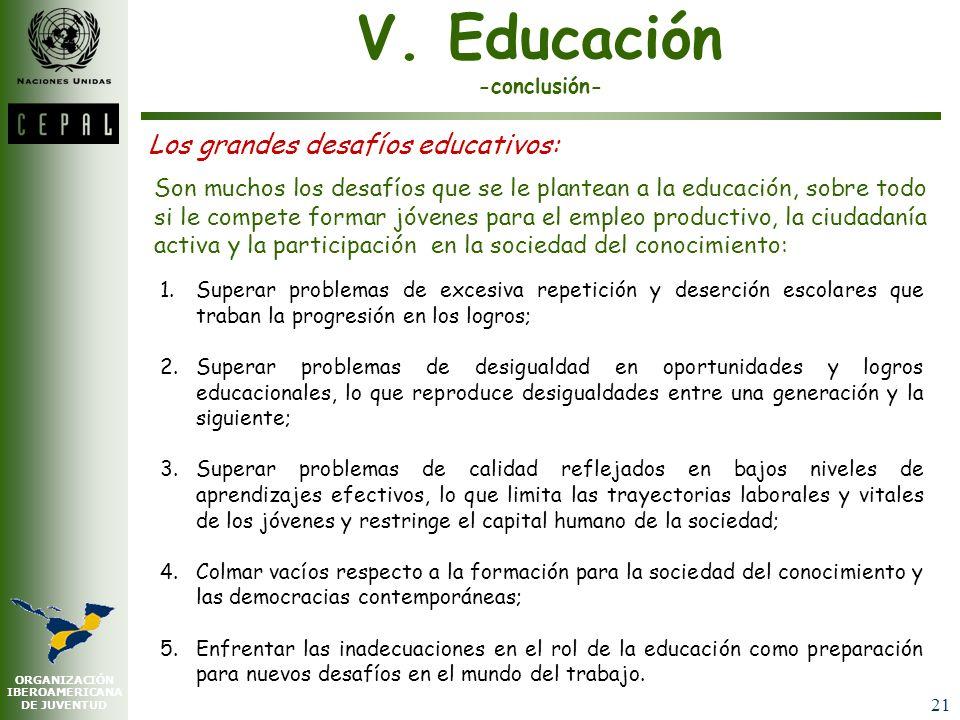 ORGANIZACIÓN IBEROAMERICANA DE JUVENTUD 20 V. Educación -continuación- Situación educativa según género: Entre los y las jóvenes de 15 a 29 años se ob