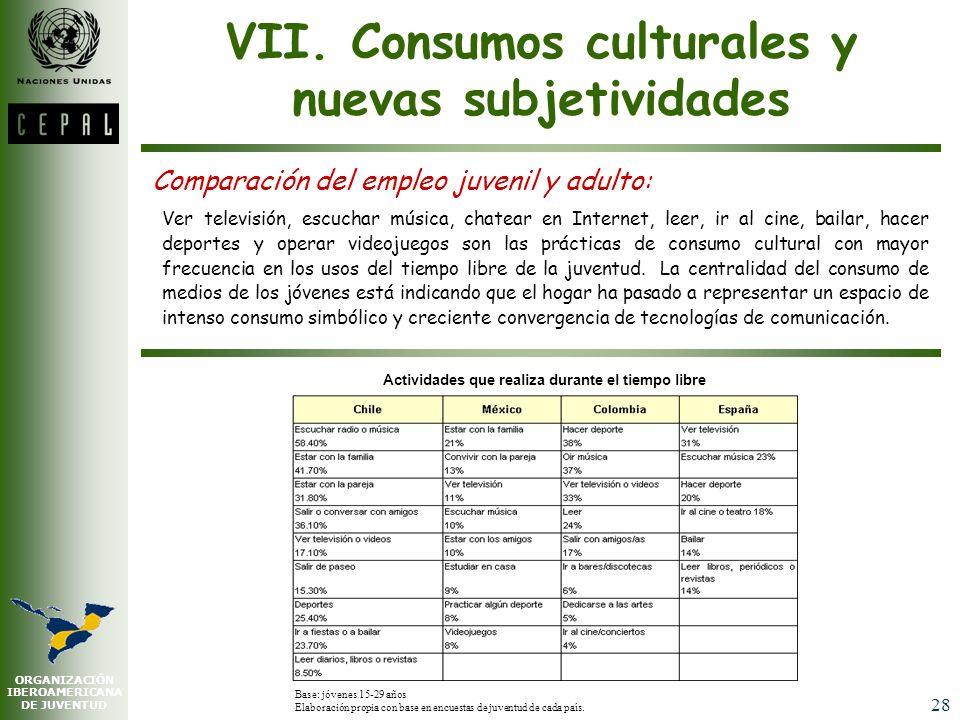ORGANIZACIÓN IBEROAMERICANA DE JUVENTUD 27 VI. Empleo -conclusión- Comparación del empleo juvenil y adulto: 1.En América Latina la tasa de desempleo d