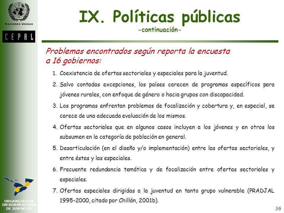 ORGANIZACIÓN IBEROAMERICANA DE JUVENTUD 35 IX. Políticas públicas 1.Los avances en la institucionalidad pública de juventud son variables. En Iberoamé