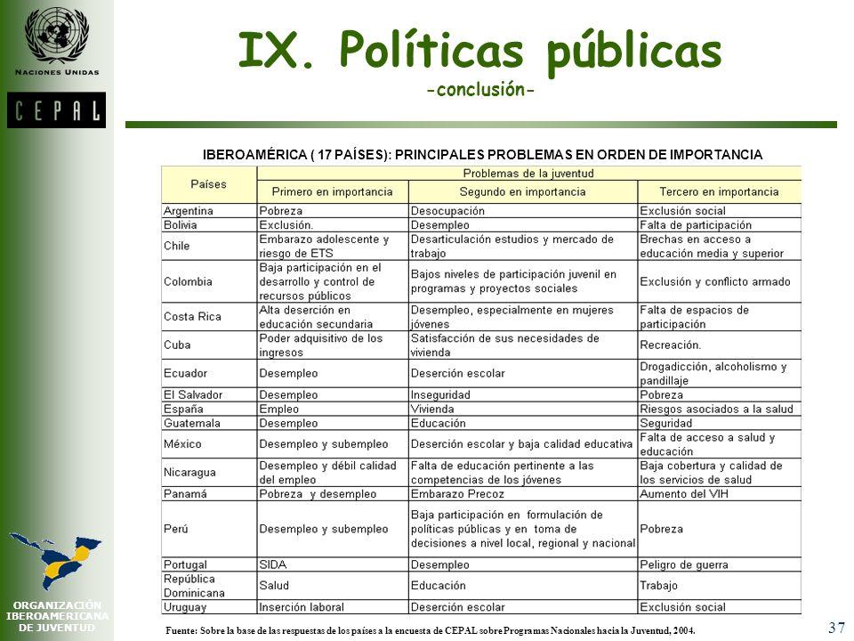 ORGANIZACIÓN IBEROAMERICANA DE JUVENTUD 36 IX. Políticas públicas -continuación- 1.Coexistencia de ofertas sectoriales y especiales para la juventud.