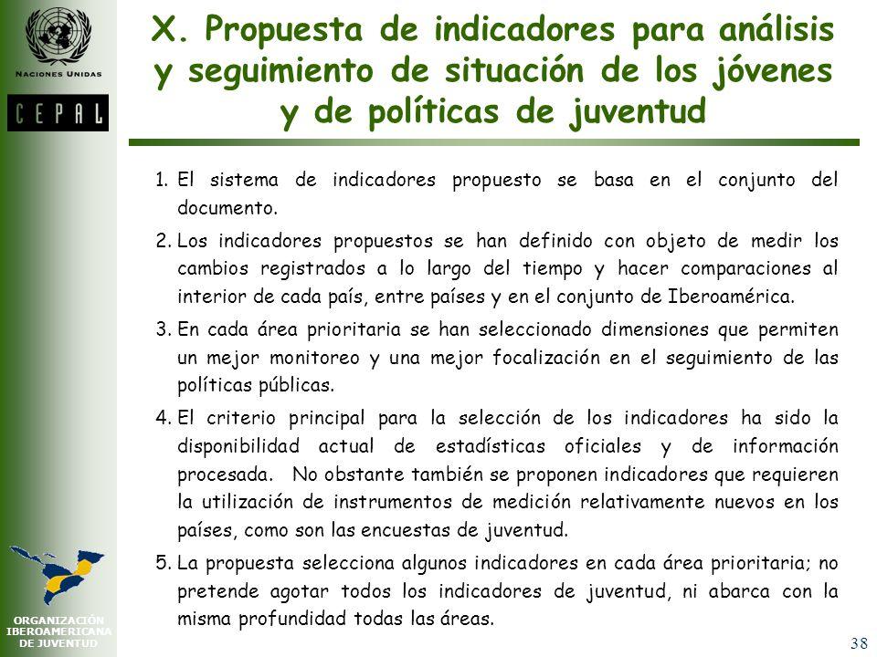 ORGANIZACIÓN IBEROAMERICANA DE JUVENTUD 37 IBEROAMÉRICA ( 17 PAÍSES): PRINCIPALES PROBLEMAS EN ORDEN DE IMPORTANCIA Fuente: Sobre la base de las respu