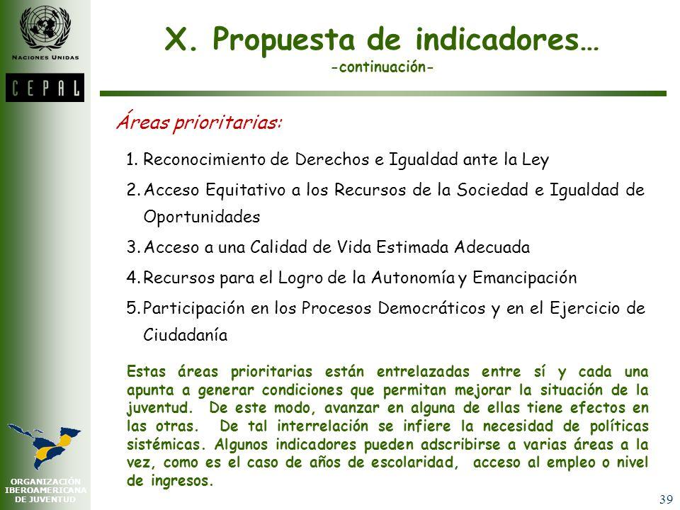 ORGANIZACIÓN IBEROAMERICANA DE JUVENTUD 38 X. Propuesta de indicadores para análisis y seguimiento de situación de los jóvenes y de políticas de juven