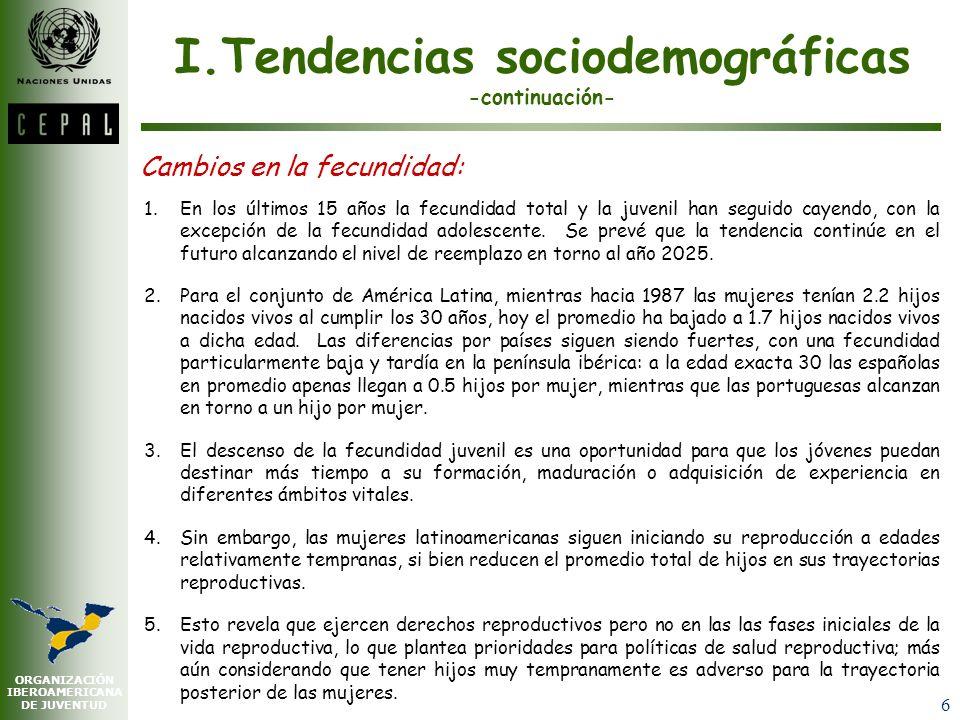 ORGANIZACIÓN IBEROAMERICANA DE JUVENTUD 5 I.Tendencias Sociodemográficas Transición demográfica: 1.En general, Iberoamérica se encuentra actualmente e