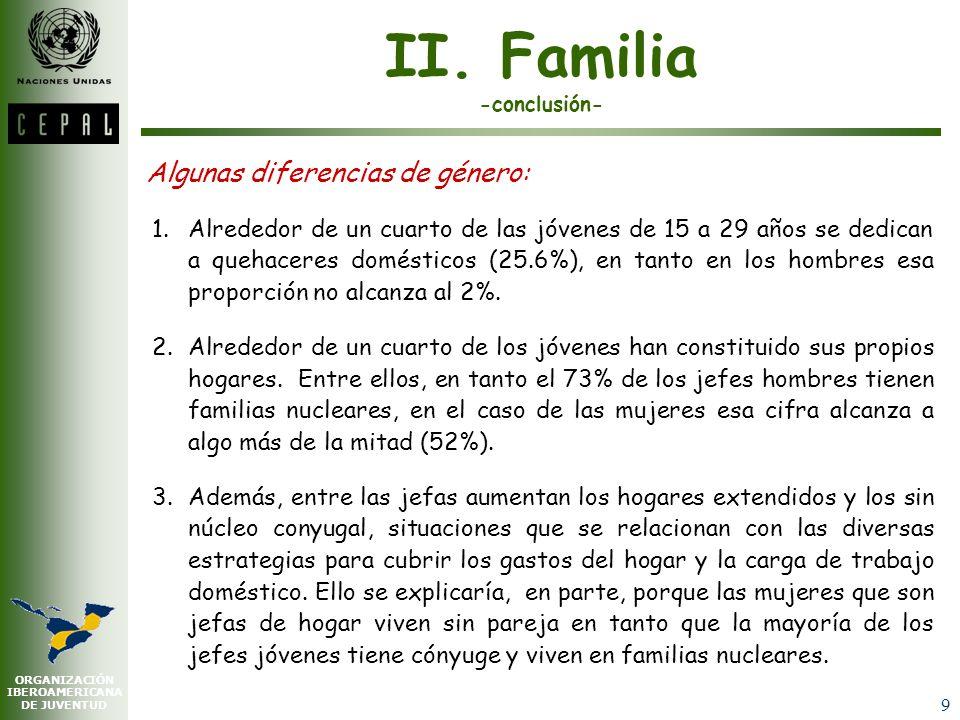ORGANIZACIÓN IBEROAMERICANA DE JUVENTUD 8 II. Familia 1.Se ha prolongado la permanencia en la familia de origen, conocido como síndrome de la autonomí
