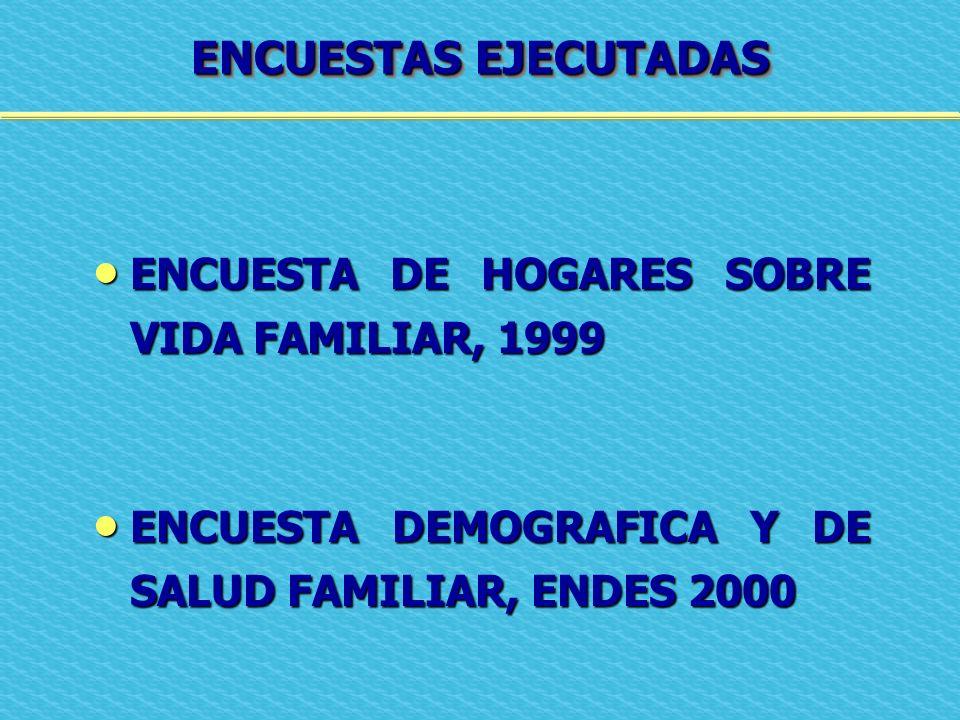 ENCUESTA DE HOGARES SOBRE VIDA FAMILIAR, 1999 ENCUESTA DE HOGARES SOBRE VIDA FAMILIAR, 1999 ENCUESTA DEMOGRAFICA Y DE SALUD FAMILIAR, ENDES 2000 ENCUE