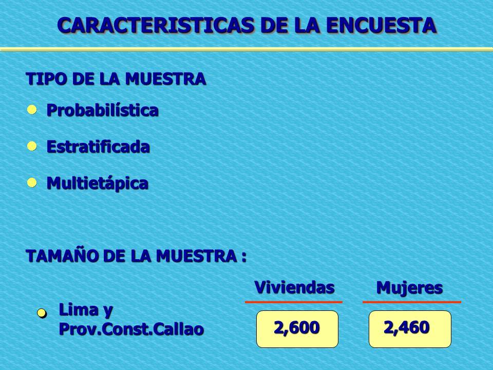 TIPO DE LA MUESTRA Probabilística Probabilística Estratificada Estratificada Multietápica Multietápica CARACTERISTICAS DE LA ENCUESTA TAMAÑO DE LA MUE