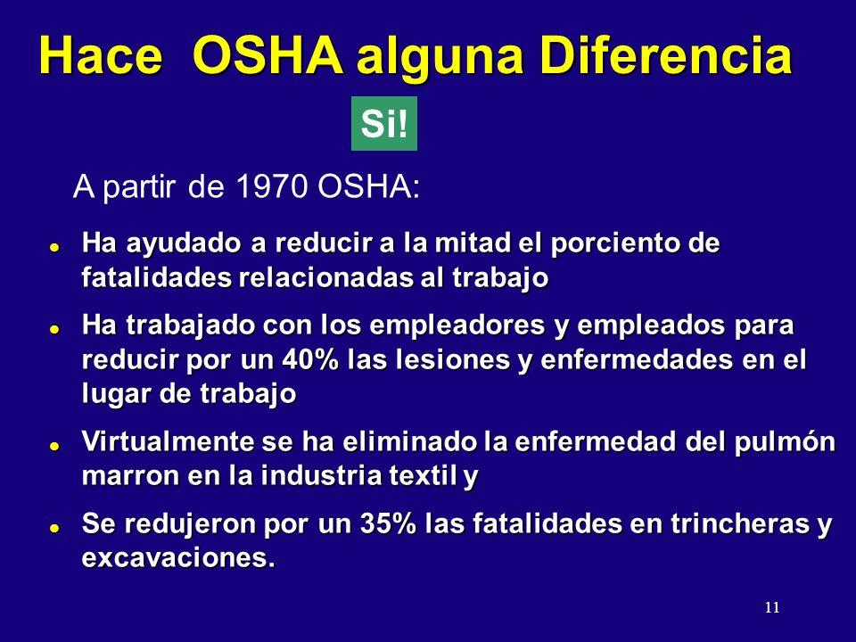 11 Hace OSHA alguna Diferencia l Ha ayudado a reducir a la mitad el porciento de fatalidades relacionadas al trabajo l Ha trabajado con los empleadore