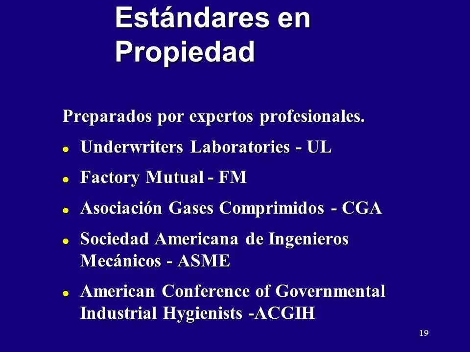 19 Estándares en Propiedad Preparados por expertos profesionales. l Underwriters Laboratories - UL l Factory Mutual - FM l Asociación Gases Comprimido