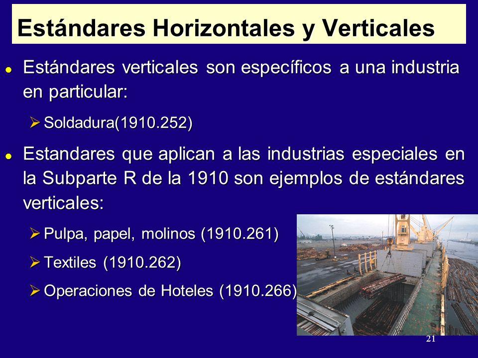 21 Estándares Horizontales y Verticales l Estándares verticales son específicos a una industria en particular: Soldadura(1910.252) Soldadura(1910.252) l Estandares que aplican a las industrias especiales en la Subparte R de la 1910 son ejemplos de estándares verticales: Pulpa, papel, molinos (1910.261) Pulpa, papel, molinos (1910.261) Textiles (1910.262) Textiles (1910.262) Operaciones de Hoteles (1910.266) Operaciones de Hoteles (1910.266)